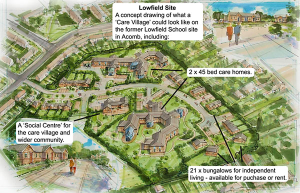 Lowfields care village 2011 plans - now 3 years behind schedule