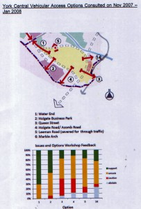Public consultation results - York central access options 2011