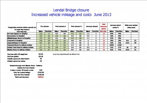 Lendal Bridge closure - extra costs for drivers click to enlarge