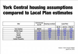 Housing numbers. click to enlarge