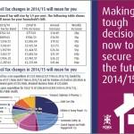 Council tax leaflet