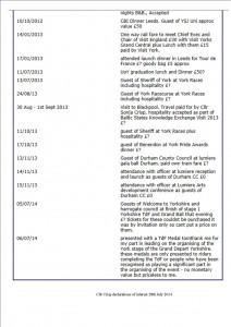 Cllr Crisp declaration list 28th July 2014 click to enlarge