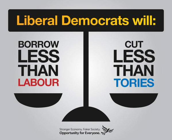 Borrow less than Labour cut less than Tories