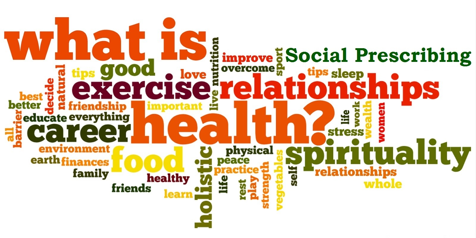 improving education healthy lifestyle malaysia health and social care essay Health education extends the inspiration and motivation towards the first crucial aspects of life sustenance, maintenance and improve the productivity and standard of living of people around the globe.