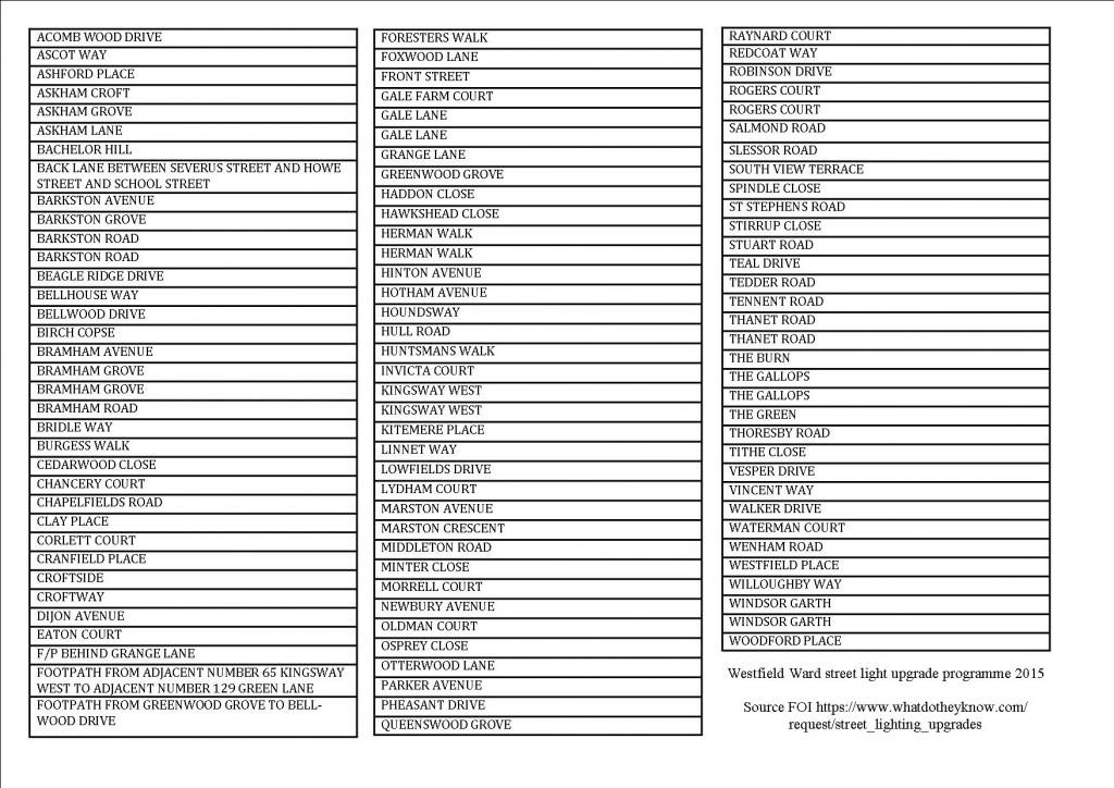 Westfield road list