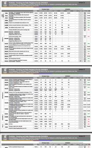 Housing KPIs click