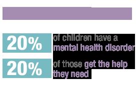 childrens-mental-health-infostat1