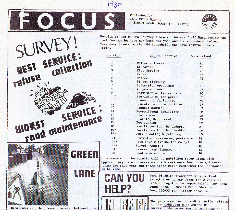 1980 Focus survey result