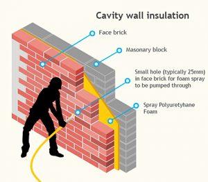 cavity-wall-insulation-illustration-244136