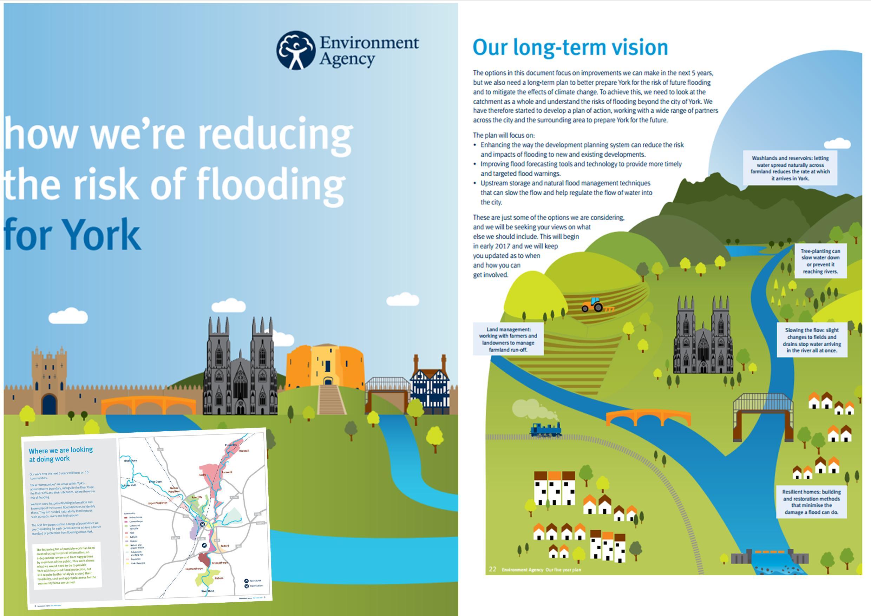 Flooding Steve Galloway – Flood Map York Uk