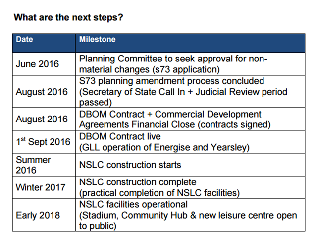 Stadium timetable presented to a scrutiny committee in May