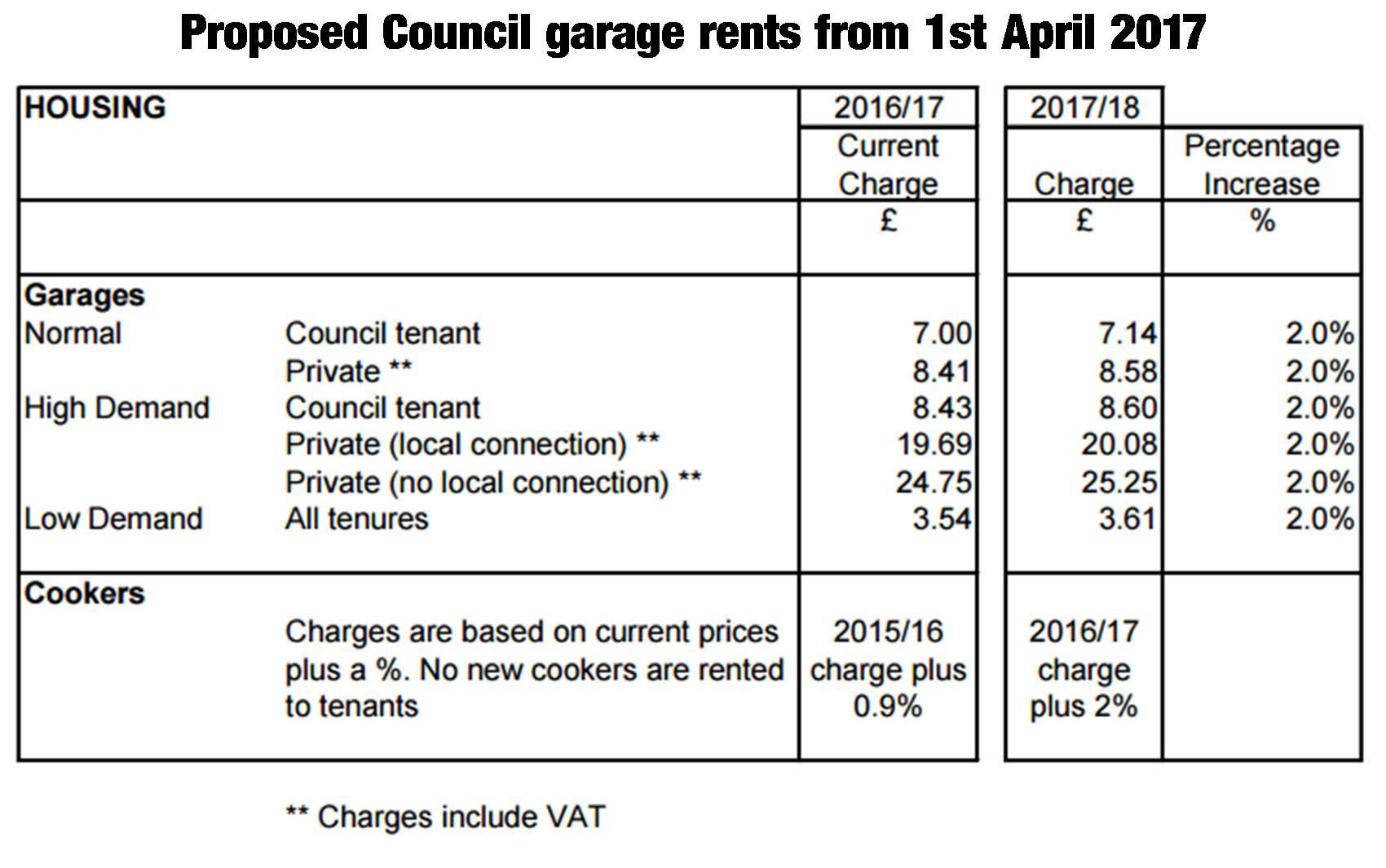 garage-rents